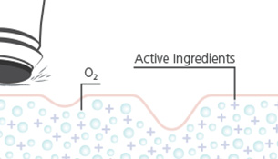 OxyGeneo™ infuses nutrients, vitamins and selected active ingredients